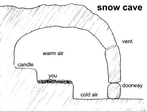 snow-cave-shelter